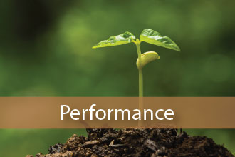 Canadian Investment Management & Asset Management | ValueTrend Performance