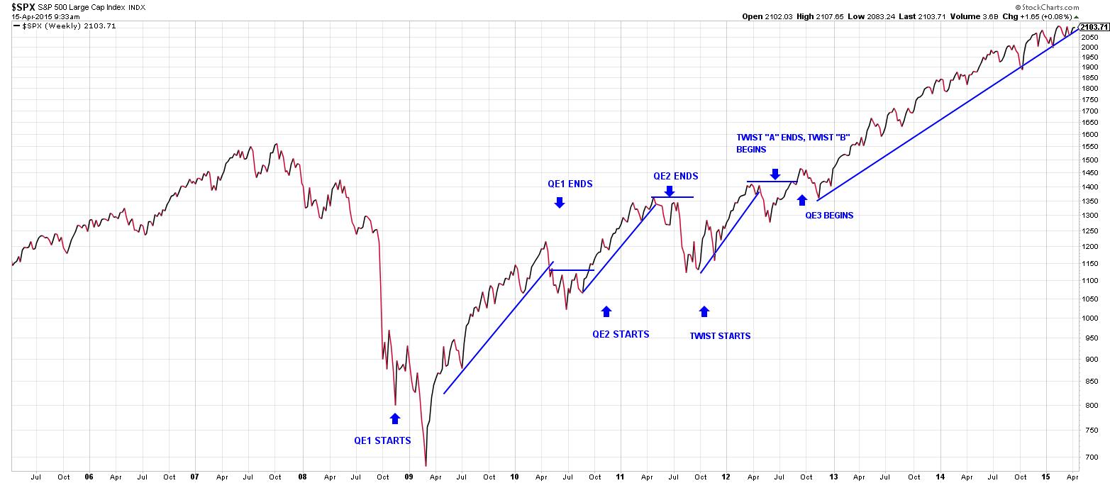 QE pattern