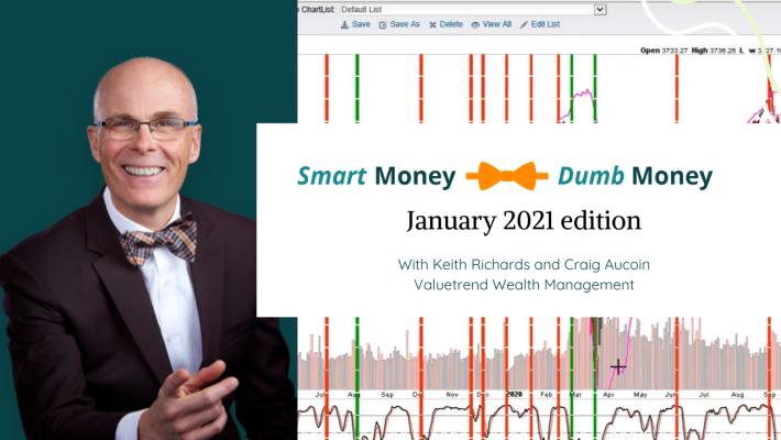 Smart Money dumb money(1)