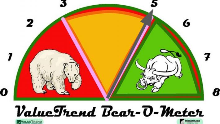 bearometer 5